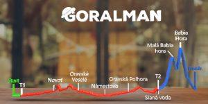 GORALMAN 2018 @ Námestovo